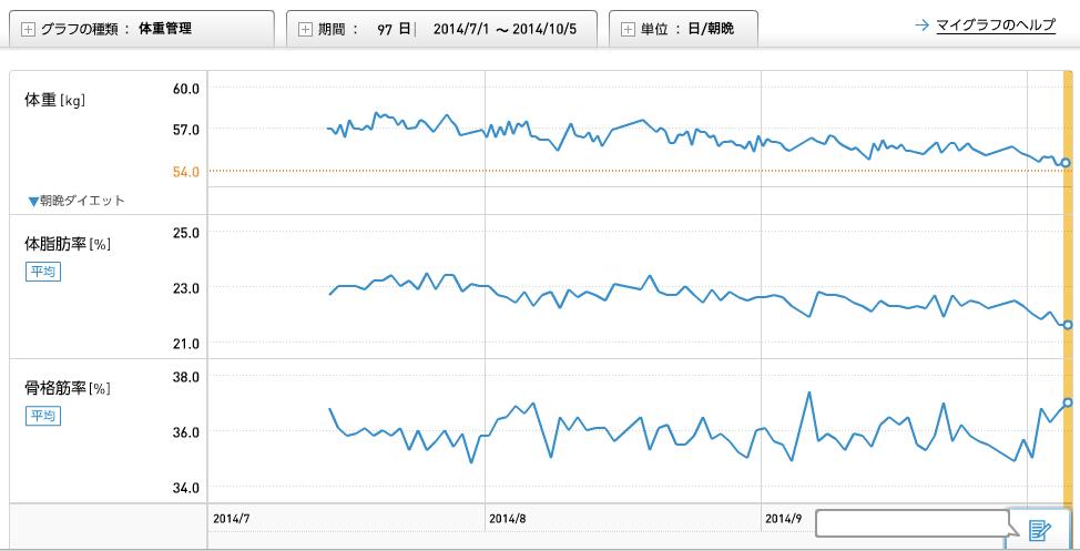 2014-10-05_2207